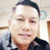 Dannydaniel from Sandakan | Man | 39 years old | Cancer