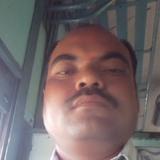 Harsha from Adilabad   Man   32 years old   Gemini