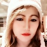 Ziggss from Aizawl | Woman | 31 years old | Virgo
