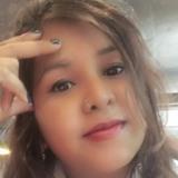 Bhanu from Kota | Woman | 22 years old | Gemini