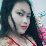 Karin from Surakarta | Woman | 23 years old | Leo