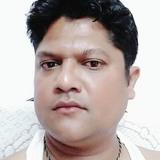 Raju from Mysore   Man   36 years old   Scorpio