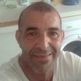 Belkacem from Tarnos   Man   52 years old   Sagittarius