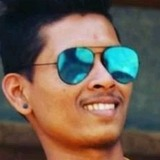 Virus from Pune | Man | 20 years old | Leo