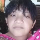 Kadeksellyfevo from Tabanan   Woman   31 years old   Aquarius