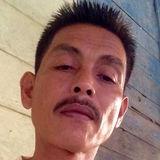 Gilang from Pekanbaru | Man | 51 years old | Aries