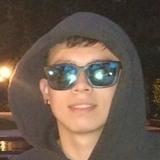 Jlph from Bilbao | Man | 21 years old | Virgo