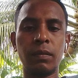 Wandy from Sigli | Man | 30 years old | Virgo