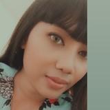 Yoorha from Denpasar   Woman   27 years old   Gemini