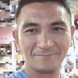 Roi from Manado | Man | 37 years old | Aquarius
