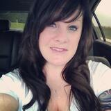 Gretel from Scarborough | Woman | 32 years old | Virgo