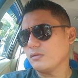 Johnmarvel from Magelang | Man | 38 years old | Sagittarius