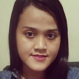 Inaaa from Jakarta | Woman | 22 years old | Aquarius