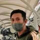 Adhiachaf3 from Denpasar | Man | 31 years old | Libra