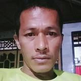 Irwan from Tanjungkarang-Telukbetung | Man | 31 years old | Libra