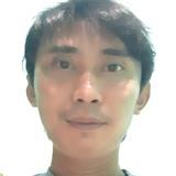 Surajayaamf6 from Ngaglik Timur | Man | 33 years old | Libra