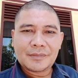 Eyden from Pekanbaru   Man   25 years old   Sagittarius