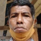 Honoriusjranyh from Ende | Man | 41 years old | Libra