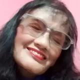 Vkk from Dehra Dun | Woman | 26 years old | Aquarius