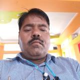 Rajendra from Damoh   Man   49 years old   Gemini