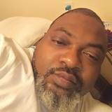 Bigboonk from Birmingham | Man | 42 years old | Taurus