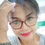 Linasunge9S from Manado | Woman | 39 years old | Taurus