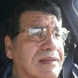 Hugh from Edinburg   Man   70 years old   Capricorn