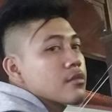 Vickykurniawan from Klaten | Man | 23 years old | Leo