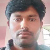 Suriachinni from Bellampalli | Man | 22 years old | Aries