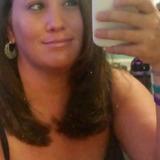 Koms from Acworth | Woman | 36 years old | Sagittarius