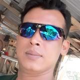 Mokterhosenygu from Damansara | Man | 25 years old | Cancer