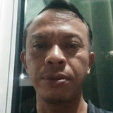 Kaka from Cileungsi | Man | 44 years old | Taurus
