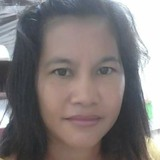 Alyana from Riyadh   Woman   46 years old   Scorpio