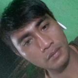 Wendoadputra from Bengkulu | Man | 31 years old | Aquarius