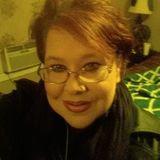 Mkaygrohman from Lufkin | Woman | 51 years old | Capricorn