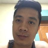 Hiro from Al Qatif | Man | 32 years old | Capricorn