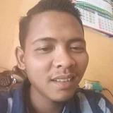 Fahmisaputrib from Dumai | Man | 21 years old | Gemini
