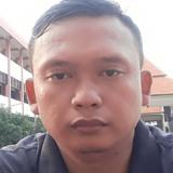 Didik from Surabaya | Man | 35 years old | Libra