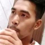 Yudistira from Yogyakarta | Man | 21 years old | Taurus