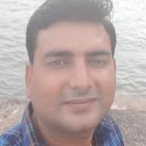 Kumar from Mumbai | Man | 32 years old | Gemini