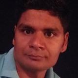 Mit from Jamnagar | Man | 28 years old | Leo