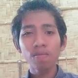 Rahmat from Praya   Man   21 years old   Cancer
