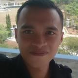 Vickyftundpq from Semarang | Man | 26 years old | Aries
