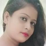 Sai from Guntur | Woman | 26 years old | Aquarius