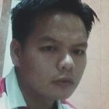 Wilfred from Keningau | Man | 30 years old | Scorpio