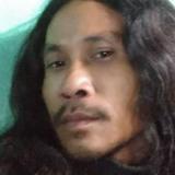 Jon from Kuningan | Man | 33 years old | Virgo