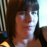 Shell from Telford | Woman | 37 years old | Cancer