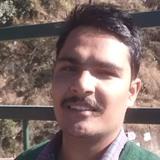 Jattboy from Gajraula | Man | 28 years old | Cancer