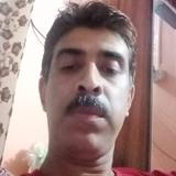 Sanju from Guwahati | Man | 31 years old | Scorpio