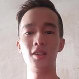 Denis from Singkawang | Man | 25 years old | Cancer